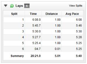 Dec 10, 2014 treadmill run
